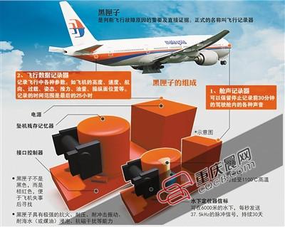 亚航QZ8501客机黑匣子已找到 今天将打捞(图)