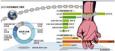 中国 人口贩卖_贩卖人口