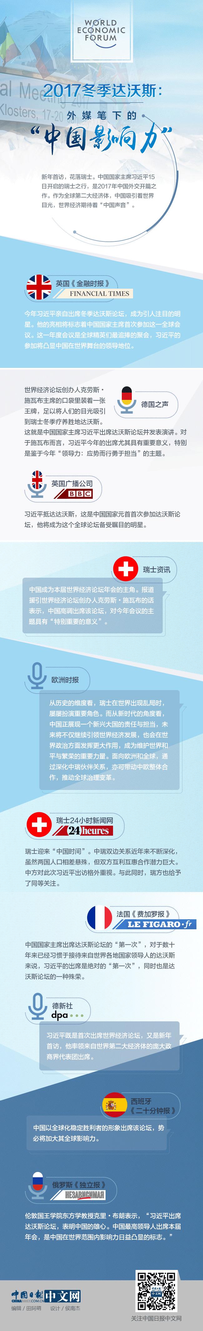 """2017冬季達沃斯:外媒筆下的""""中國影響力"""""""